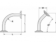 Waveguide Bends